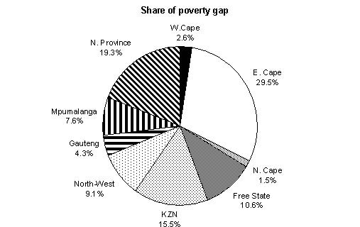 poverty in botswana essay This paper provides an overview of poverty dynamics in botswana from 1980 to 2014 it highlights, poverty-alleviation policies that have been implemented, the trends in poverty as well as the challenges that have been faced in reducing poverty.